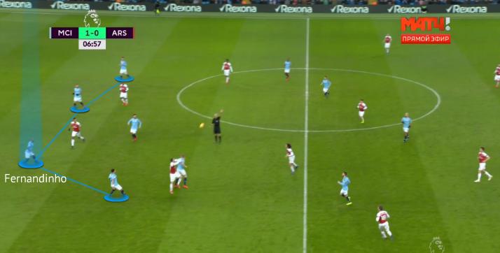 Fernandinho x Arsenal